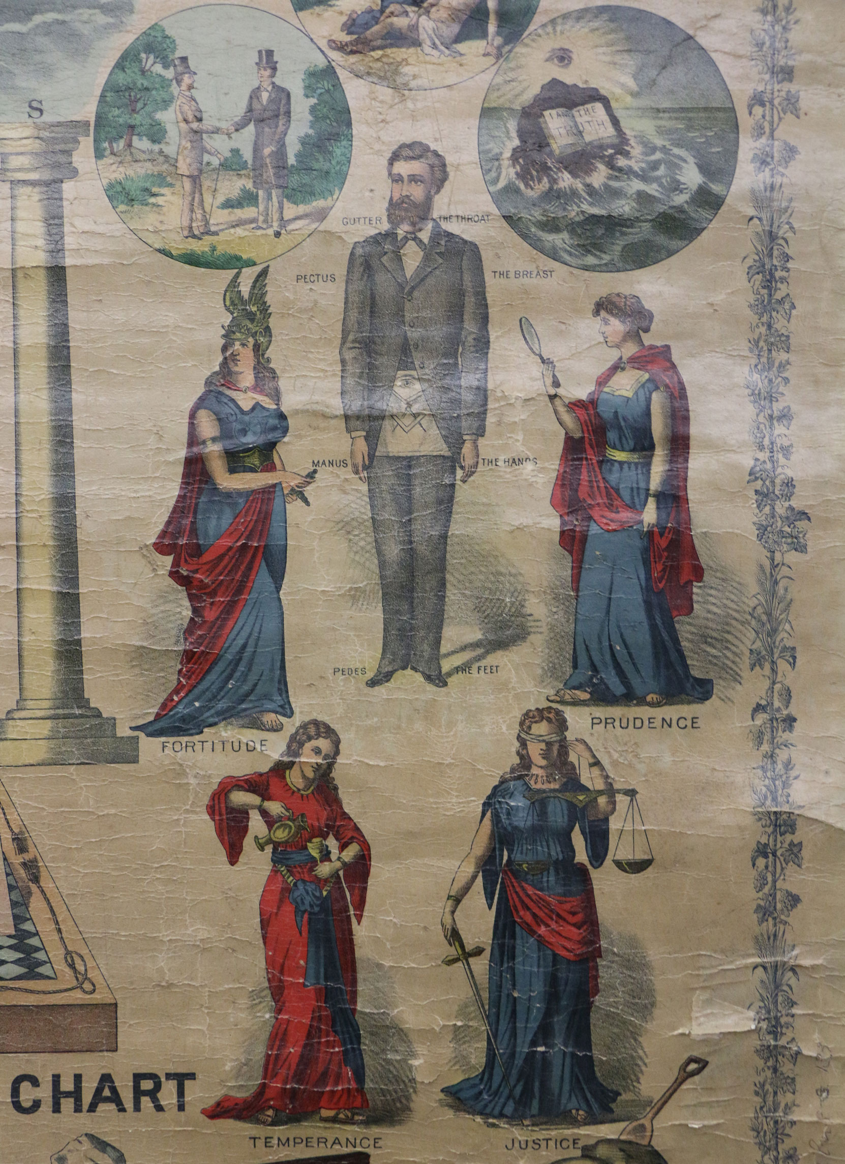 Four Cardinal Virtues - Prudence, Temperance, Fortitude and Justice - from a Masonic Lecture Chart, circa 1890 (photo by Temple Lodge No. 33 Historian)
